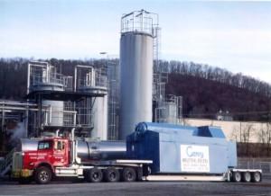 Temporary Boiler Rental in NC